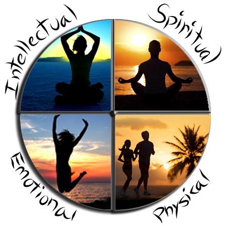 lichaam en geest